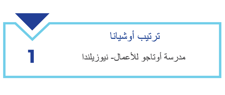 Cont Oceana Arab